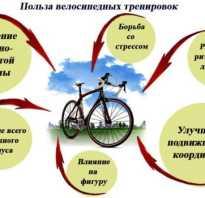 Велотренировки для похудения