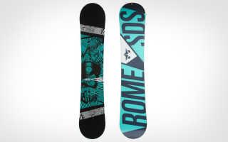 Какой сноуборд выбрать