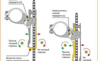 Установка переднего переключателя скоростей на велосипеде