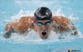 Вид спорта плавание