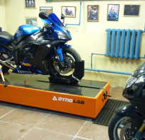 Самые надежные мотоциклы