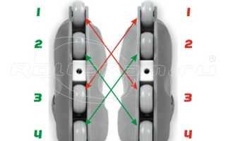 Замена колес на роликовых коньках