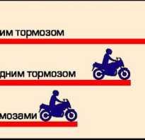 Как тормозить на мотоцикле
