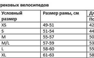 Таблица размеров велосипедов